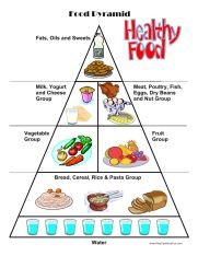 055806585106ddcd662bffb1b3c30467--food-pyramid-kids-cut-and-paste