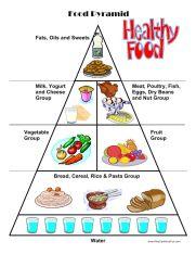055806585106ddcd662bffb1b3c30467--food-pyramid-kids-cut-and-paste